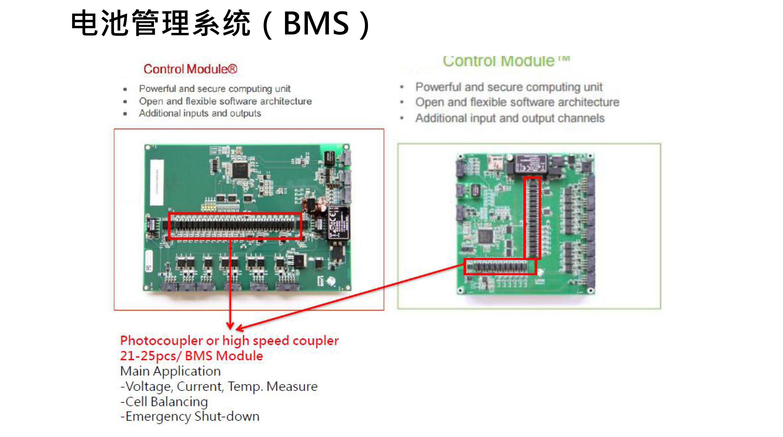 钱柜娱乐111_固态继电器在电池管理系统(BMS)上的应用